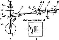Рис. 4. Принципиальная оптическая схема инфракрасного оптометра Рота