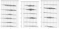 Рис. 4. Сегментарные артериальные осциллограммы нижних конечностей: а— здорового человека (дается для сравнения): 1 — правое бедро; 2— левое бедро; 3 — верхняя треть правой голени; 4— верхняя треть левой голени; 5— нижняя треть правой голени; 6 — нижняя треть левой голени; б и в — больных с поражениями периферических артерий (1 — правое бедро; 2 — левое бедро; 3 — правая голень; 4 — левая голень; 5 — правая стопа; 6 — левая стопа): б — больного с облитерирующим эндартериитом; снижение амплитуды осцилляций на правой голени (3) и правой стопе (5); в — больного с облитерирующим атеросклерозом бедренной артерии; снижение амплитуды осцилляций на правом бедре (1), правой голени (3) и правой стопе (5).