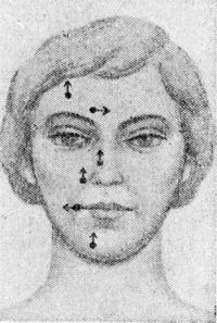Рис. 3. Двигательные точки мышц на лице для пассивной гимнастики при неврите лицевого нерва (стрелки указывают направление движения указательных пальцев при гимнастике).