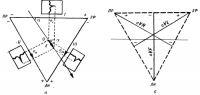Схемы отведений электрокардиограммы от конечностей