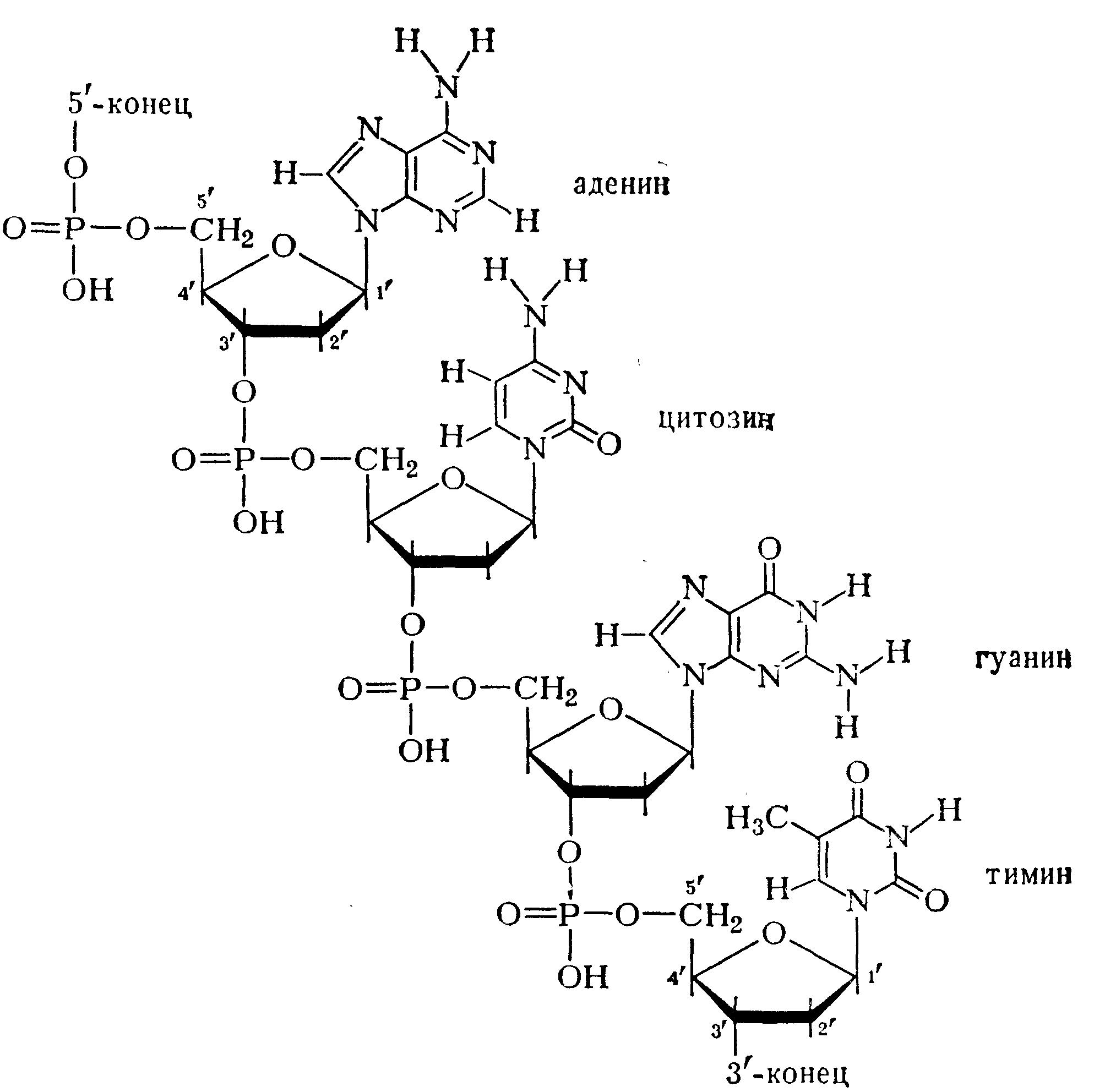 схема таврового соединение